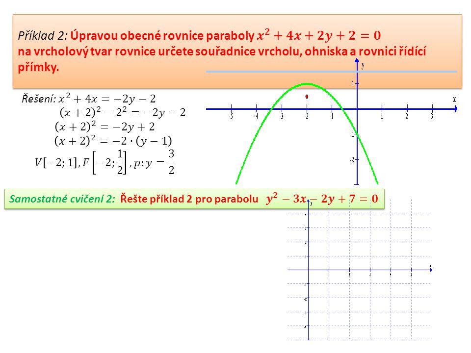 Příklad 2: Úpravou obecné rovnice paraboly 𝒙 𝟐 +𝟒𝒙+𝟐𝒚+𝟐=𝟎 na vrcholový tvar rovnice určete souřadnice vrcholu, ohniska a rovnici řídící přímky.