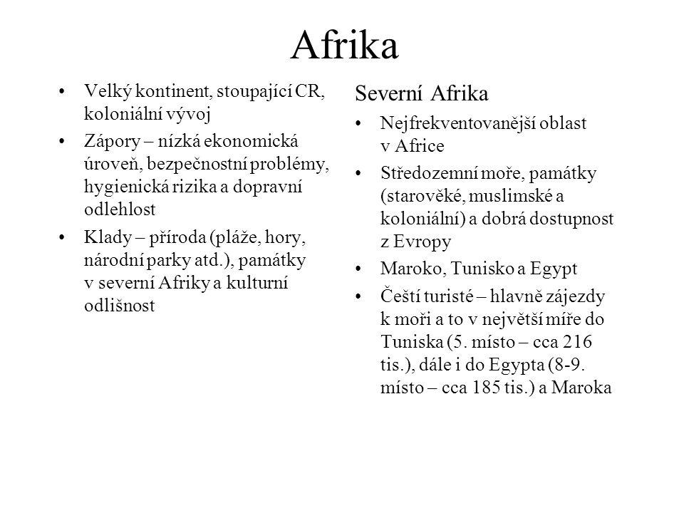 Afrika Severní Afrika Velký kontinent, stoupající CR, koloniální vývoj