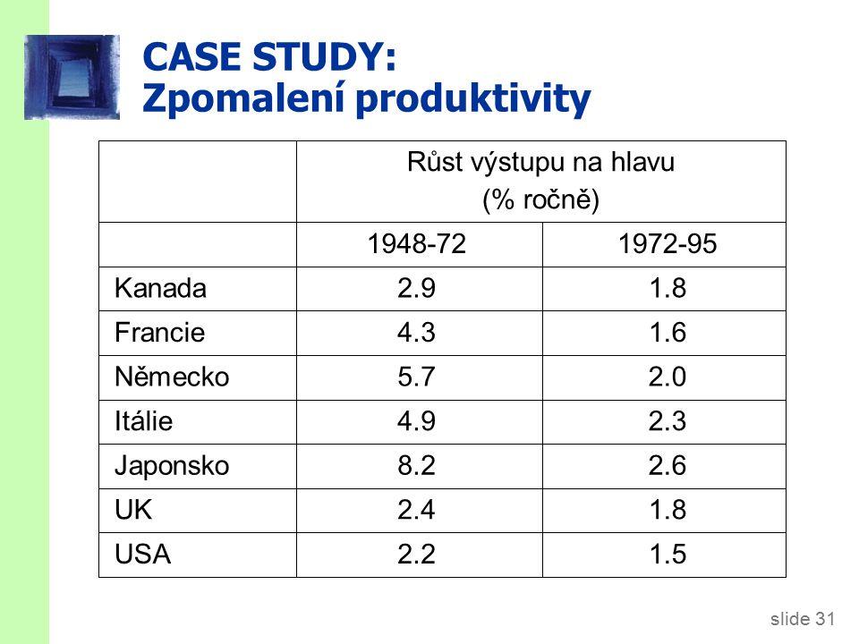 Možná vysvětlení zpomalení produktivity