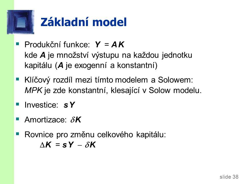 Základní model K = s Y   K Podělme K a použijme Y = A K pro: