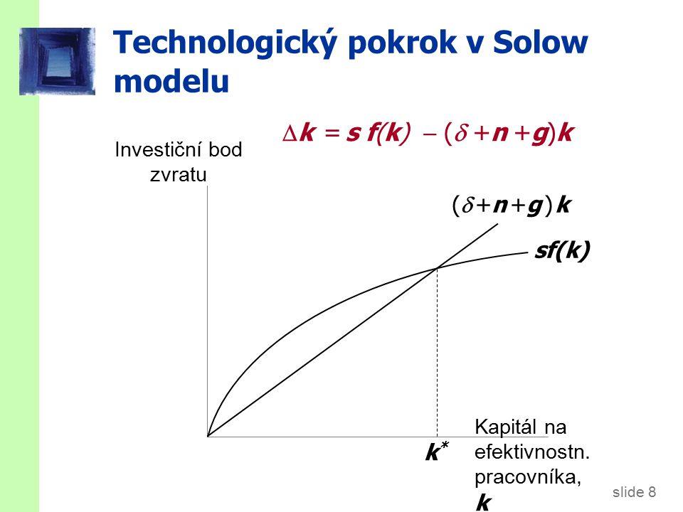 Míry růstu ve stálém stavu v Solow modelu s technologickým pokrokem