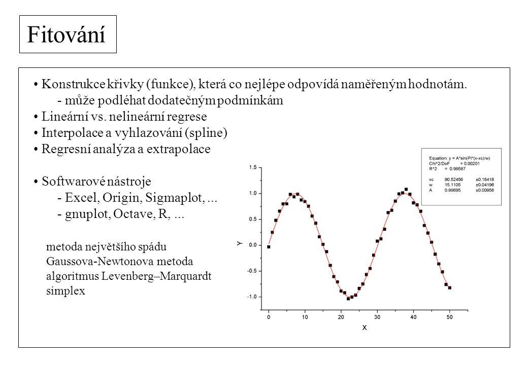 Fitování Konstrukce křivky (funkce), která co nejlépe odpovídá naměřeným hodnotám. - může podléhat dodatečným podmínkám.