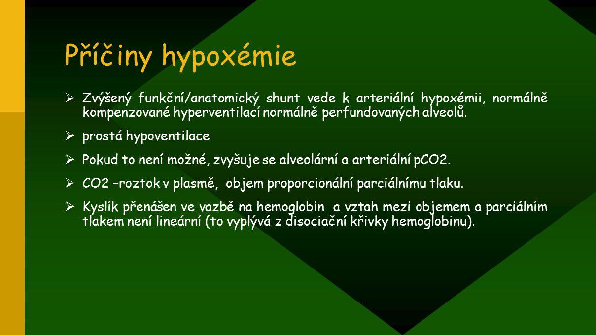 Příčiny hypoxémie