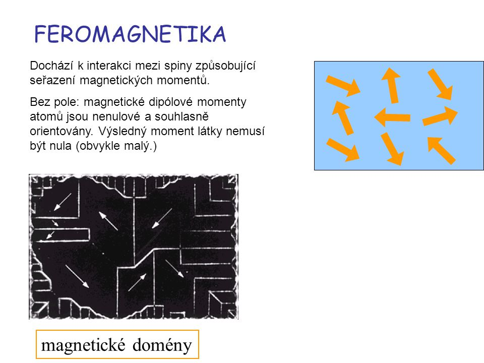 FEROMAGNETIKA magnetické domény