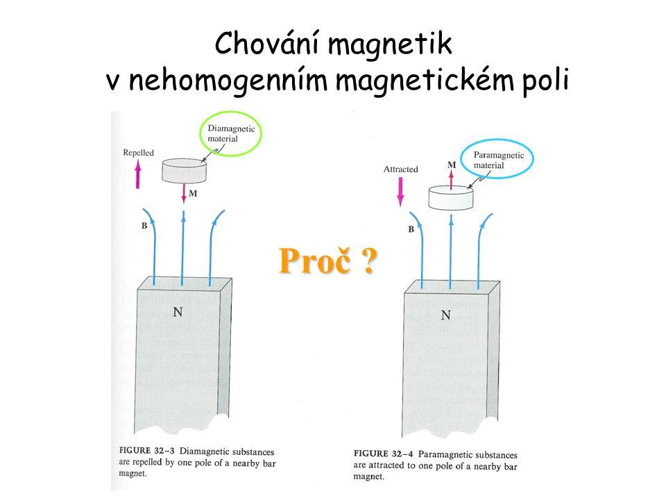 v nehomogenním magnetickém poli