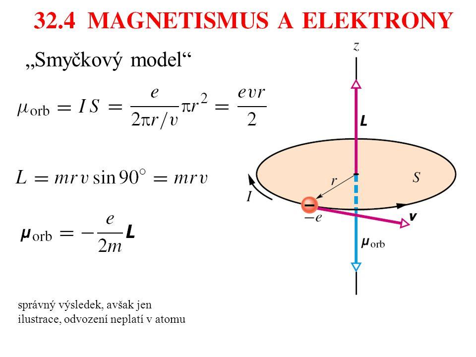 """""""Smyčkový model správný výsledek, avšak jen ilustrace, odvození neplatí v atomu"""