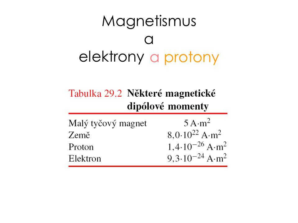 Magnetismus a elektrony a protony