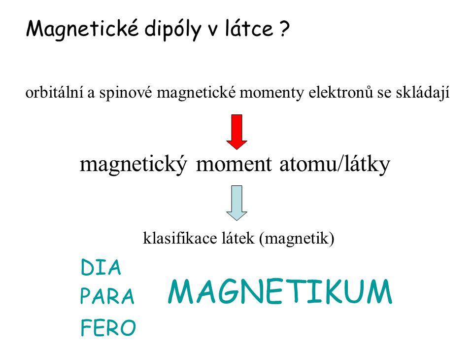 MAGNETIKUM magnetický moment atomu/látky Magnetické dipóly v látce