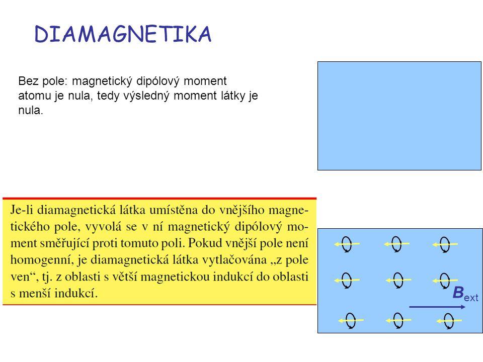 DIAMAGNETIKA Bez pole: magnetický dipólový moment atomu je nula, tedy výsledný moment látky je nula.