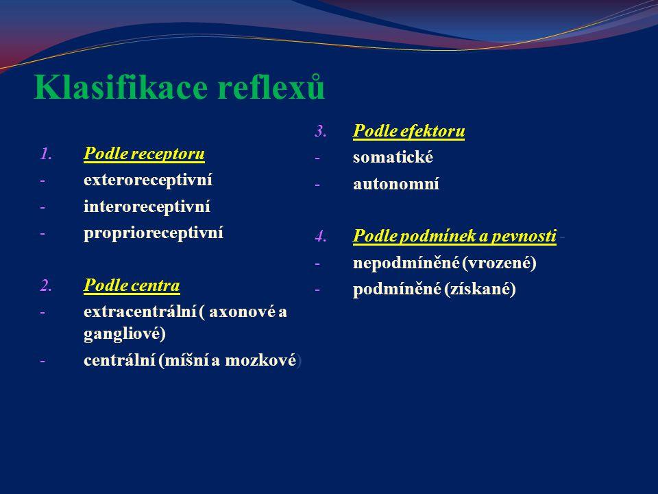 Klasifikace reflexů Podle efektoru somatické Podle receptoru autonomní