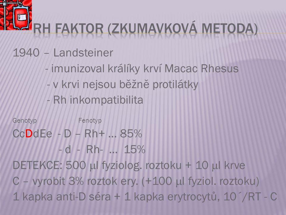 Rh faktor (zkumavková metoda)