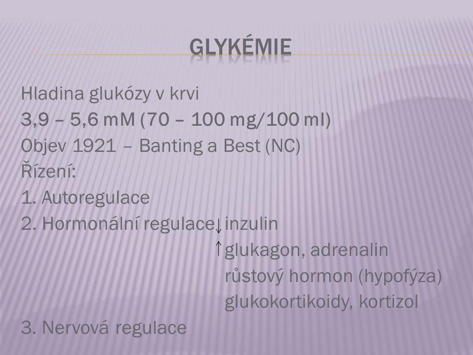 Glykémie