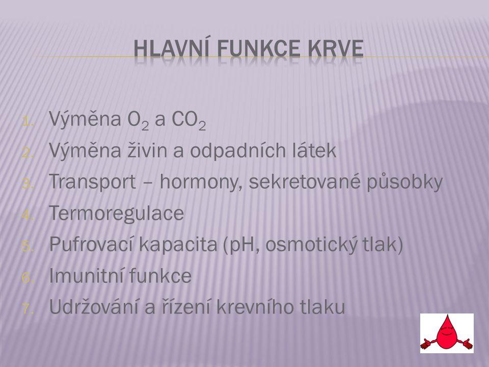 Hlavní funkce krve Výměna O2 a CO2 Výměna živin a odpadních látek