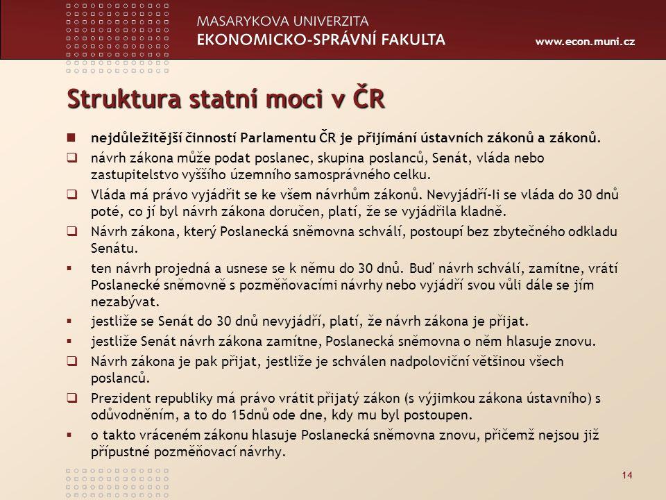 Struktura statní moci v ČR