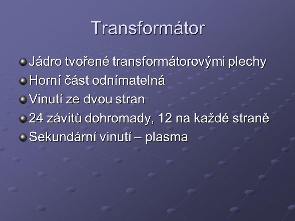 Transformátor Jádro tvořené transformátorovými plechy