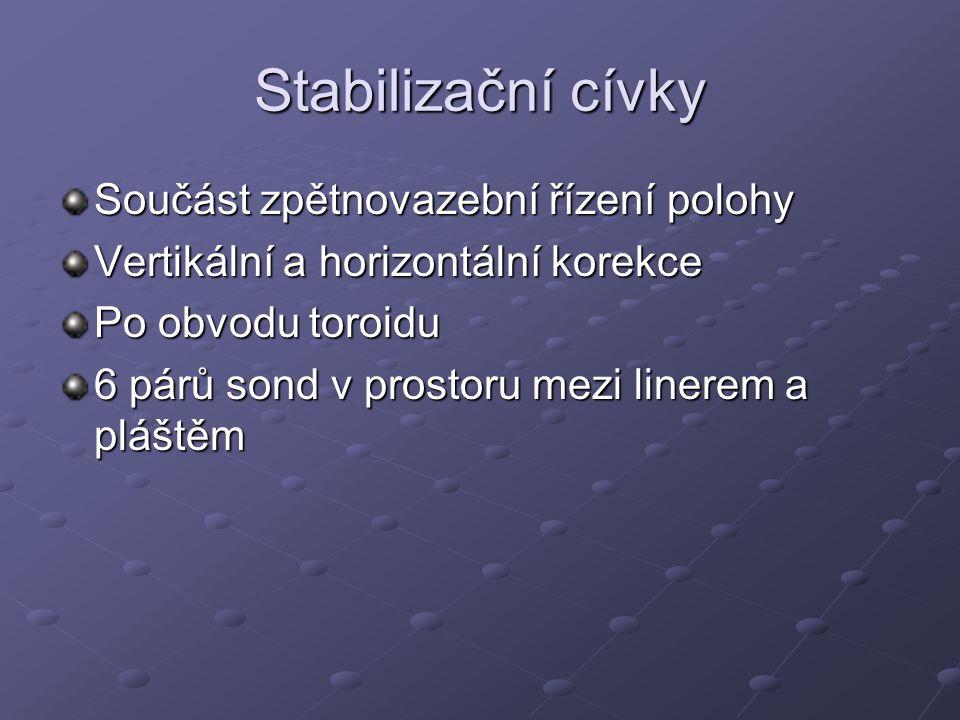 Stabilizační cívky Součást zpětnovazební řízení polohy