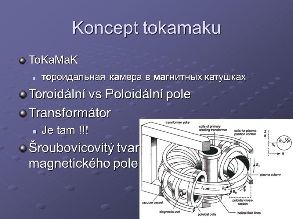 Koncept tokamaku Toroidální vs Poloidální pole Transformátor