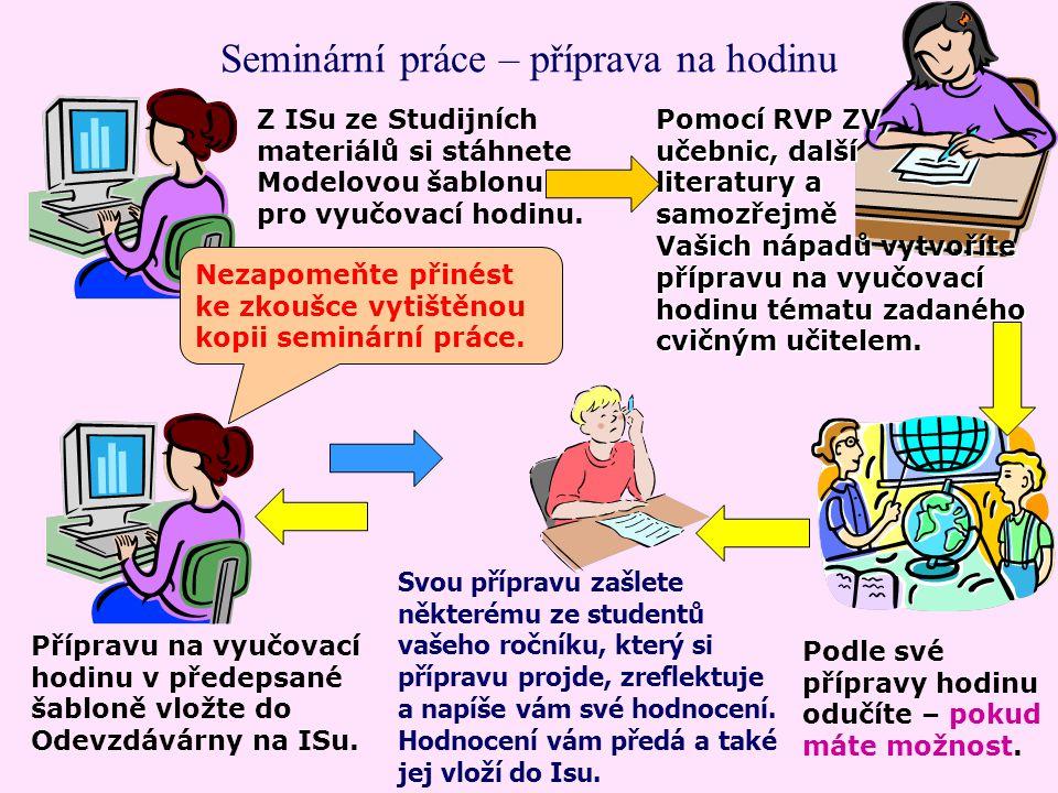Seminární práce – příprava na hodinu