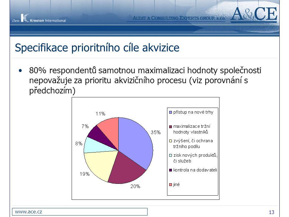 Specifikace prioritního cíle akvizice