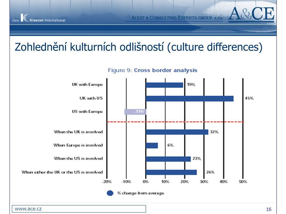 Zohlednění kulturních odlišností (culture differences)
