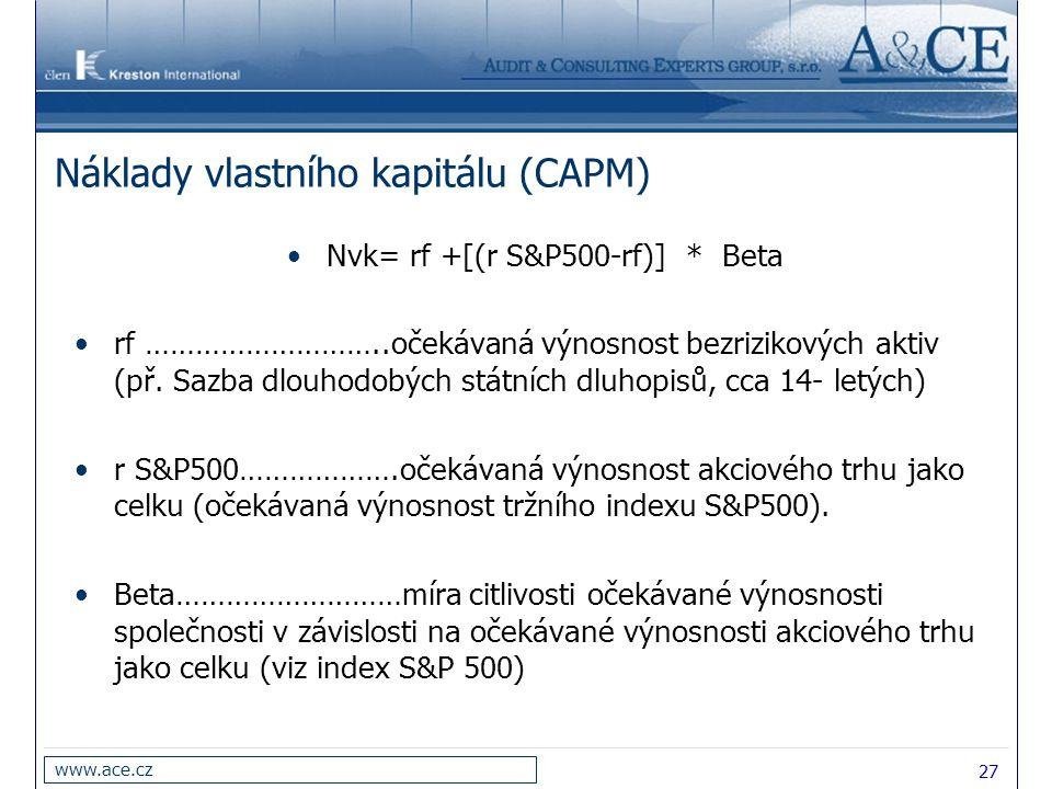 Náklady vlastního kapitálu (CAPM)