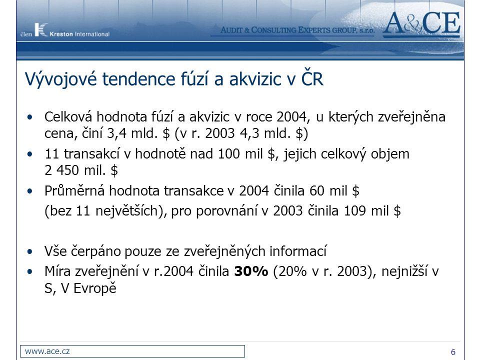 Vývojové tendence fúzí a akvizic v ČR