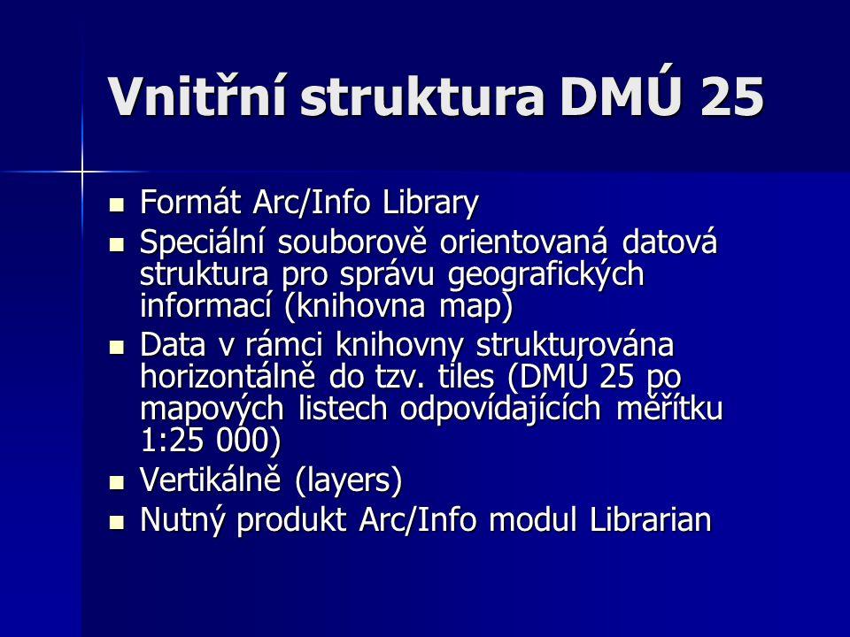 Vnitřní struktura DMÚ 25 Formát Arc/Info Library