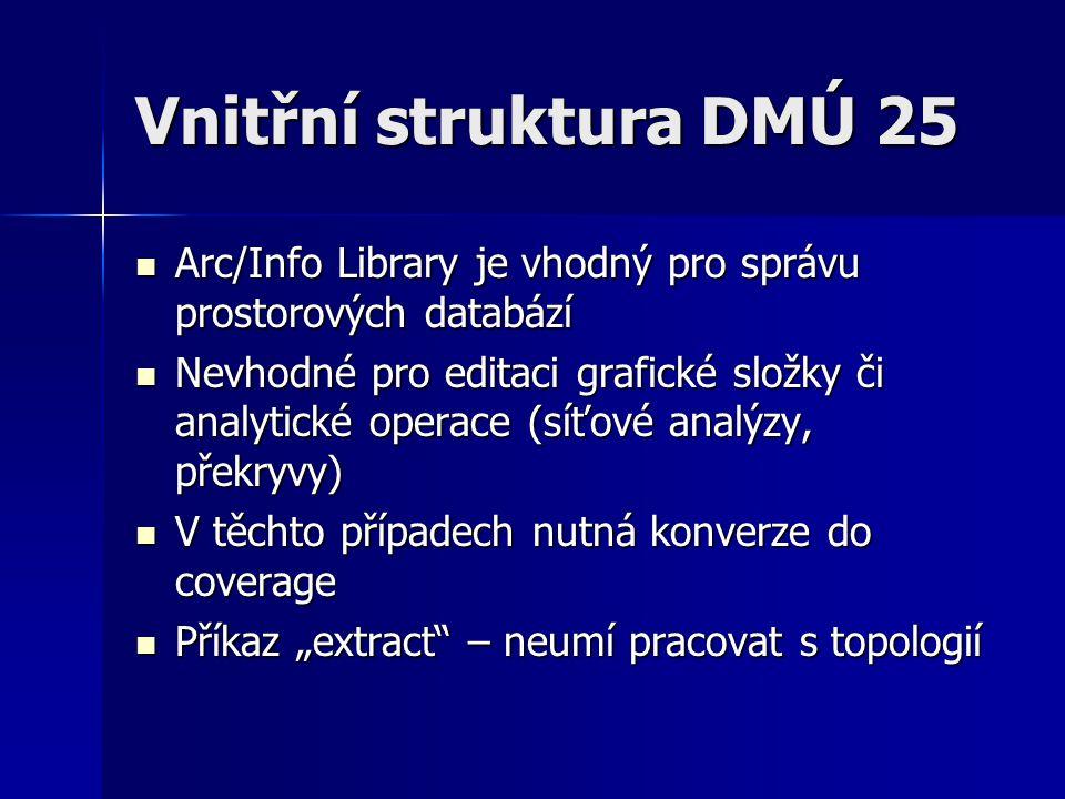 Vnitřní struktura DMÚ 25 Arc/Info Library je vhodný pro správu prostorových databází.