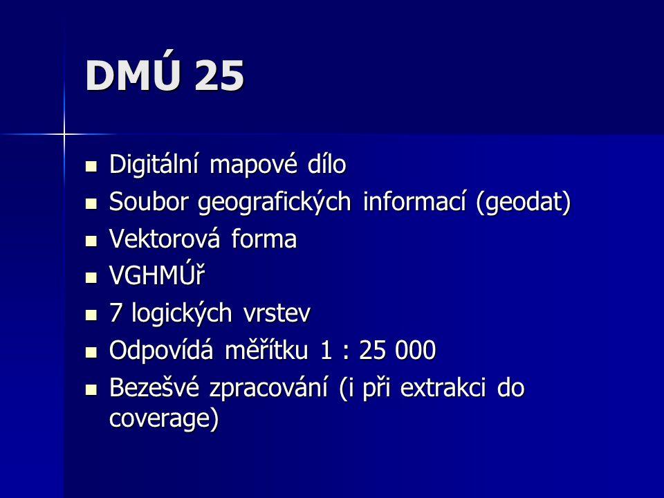 DMÚ 25 Digitální mapové dílo Soubor geografických informací (geodat)