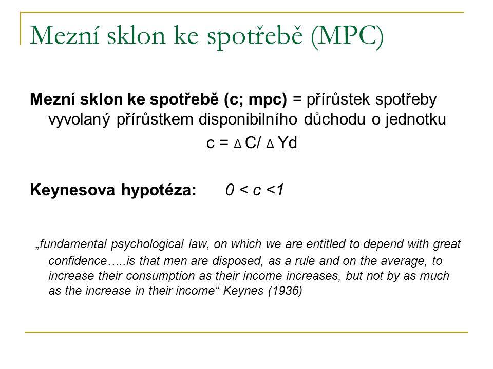 Mezní sklon ke spotřebě (MPC)