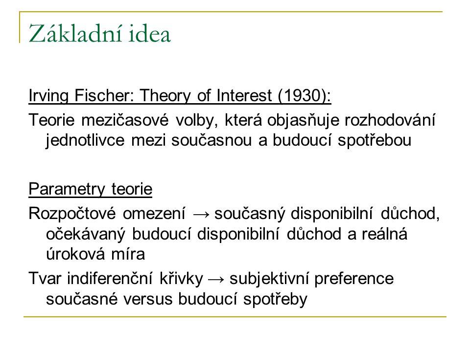 Základní idea Irving Fischer: Theory of Interest (1930):