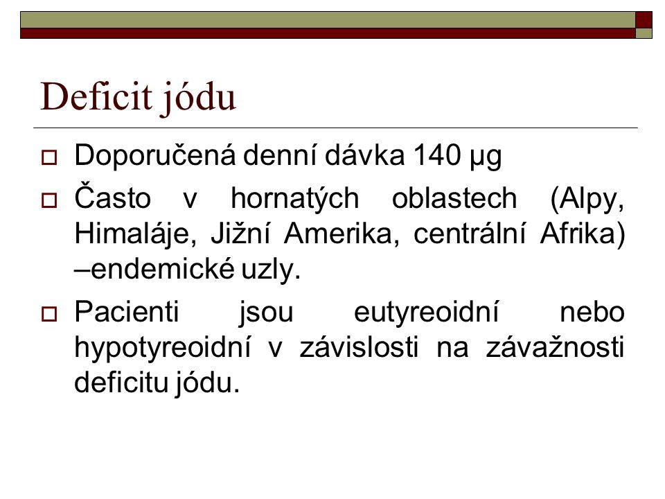Deficit jódu Doporučená denní dávka 140 μg