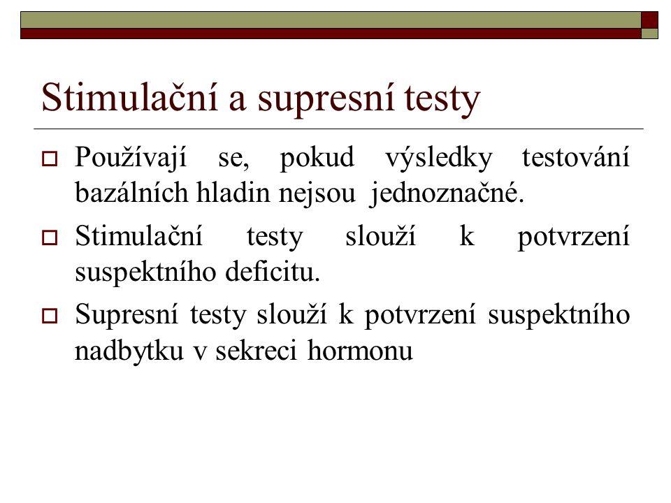 Stimulační a supresní testy