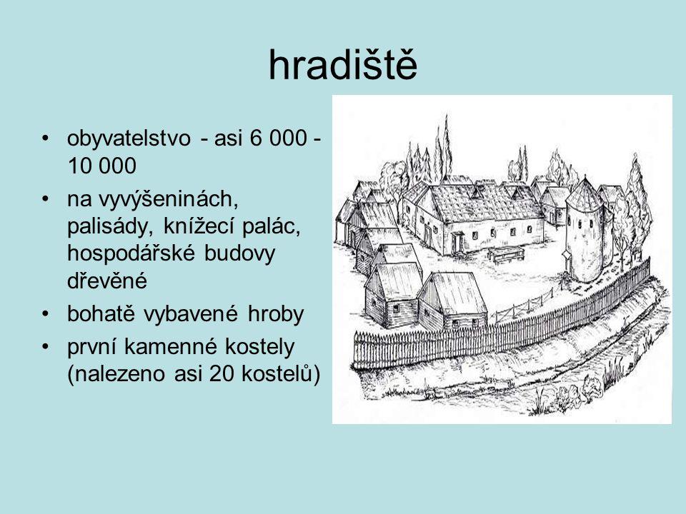 hradiště obyvatelstvo - asi 6 000 -10 000