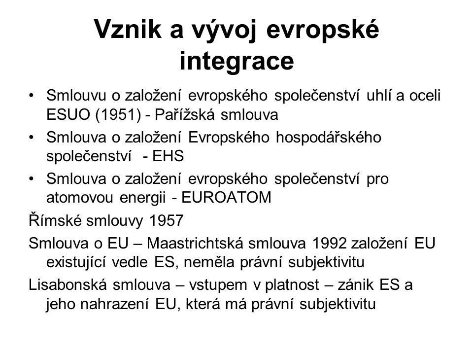 Vznik a vývoj evropské integrace