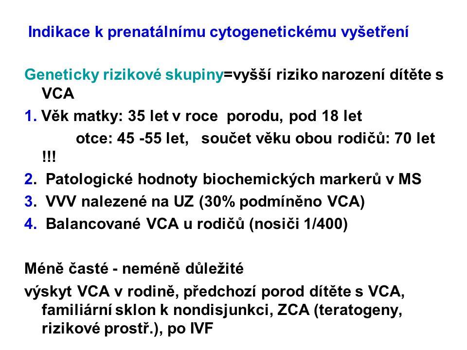 Indikace k prenatálnímu cytogenetickému vyšetření