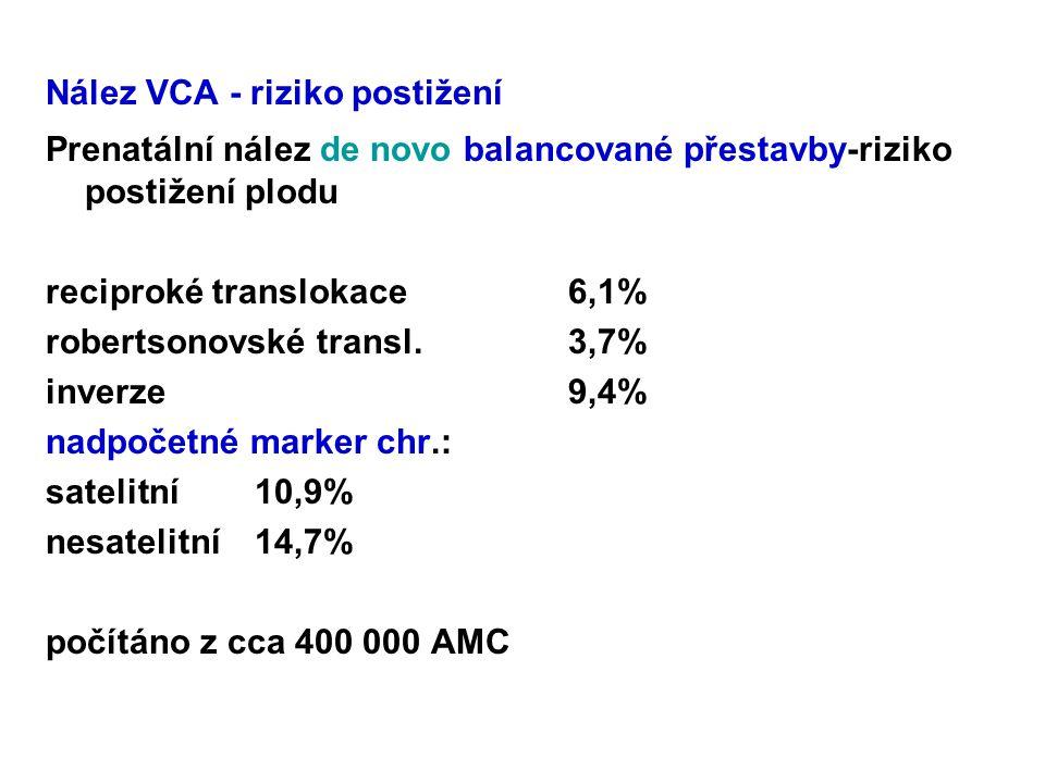 Nález VCA - riziko postižení