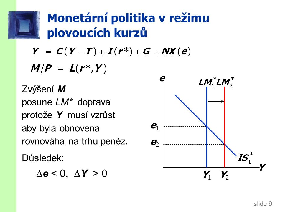 Důsledky pro monetární politiku