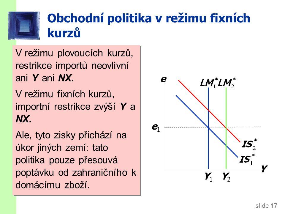 Shrnutí důsledků politik v Mundell-Fleming modelu