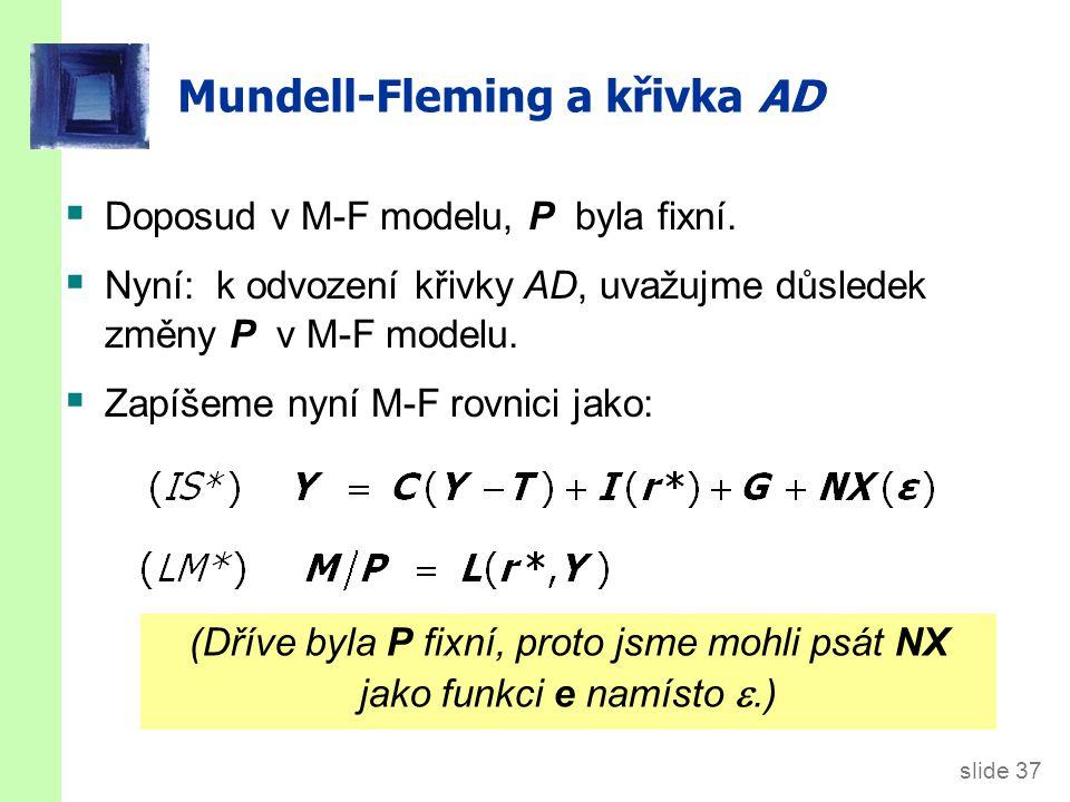Odvození křivky AD Proč má křivka AD negativní sklon: P  (M/P)