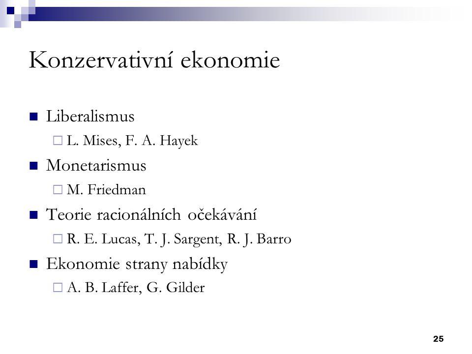 Konzervativní ekonomie