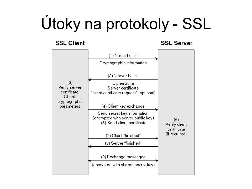 Útoky na protokoly - SSL