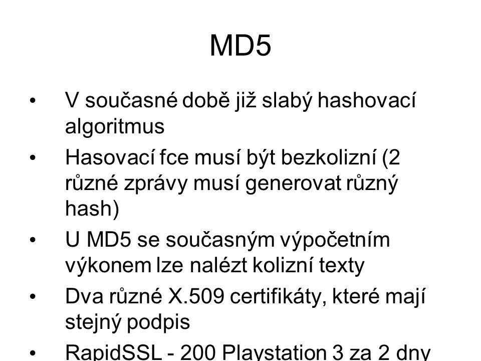 MD5 V současné době již slabý hashovací algoritmus