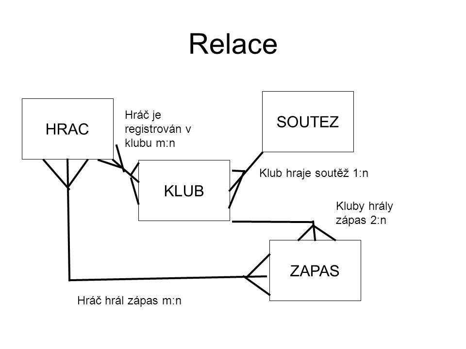 Relace SOUTEZ HRAC KLUB ZAPAS Hráč je registrován v klubu m:n