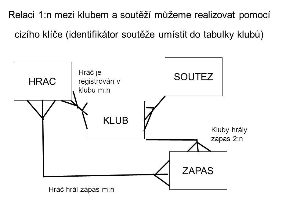 Relaci 1:n mezi klubem a soutěží můžeme realizovat pomocí cizího klíče (identifikátor soutěže umístit do tabulky klubů)