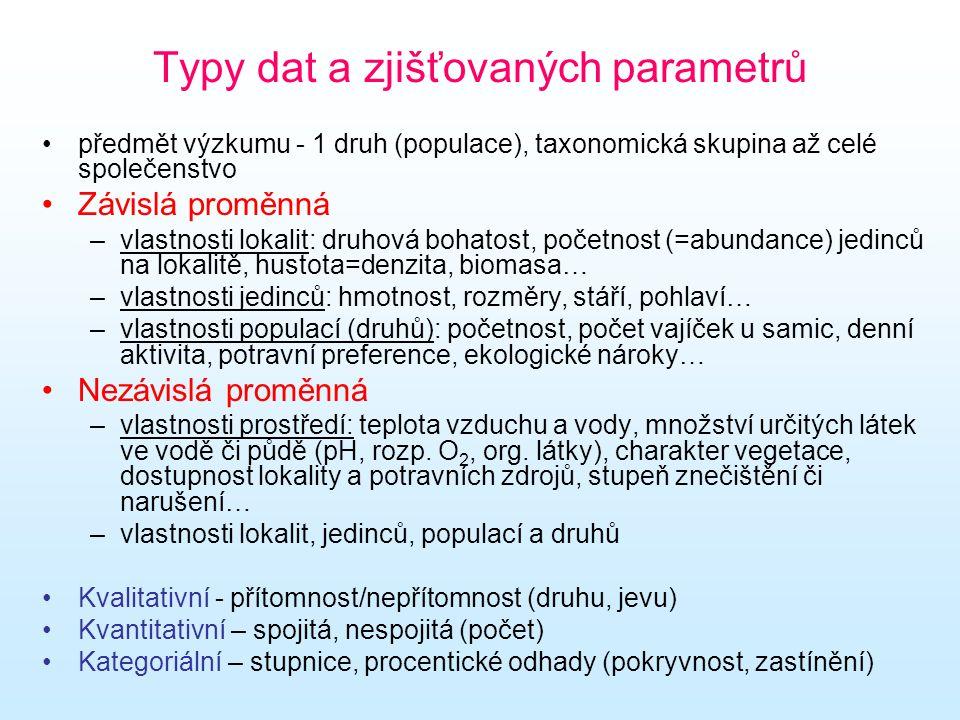 Typy dat a zjišťovaných parametrů