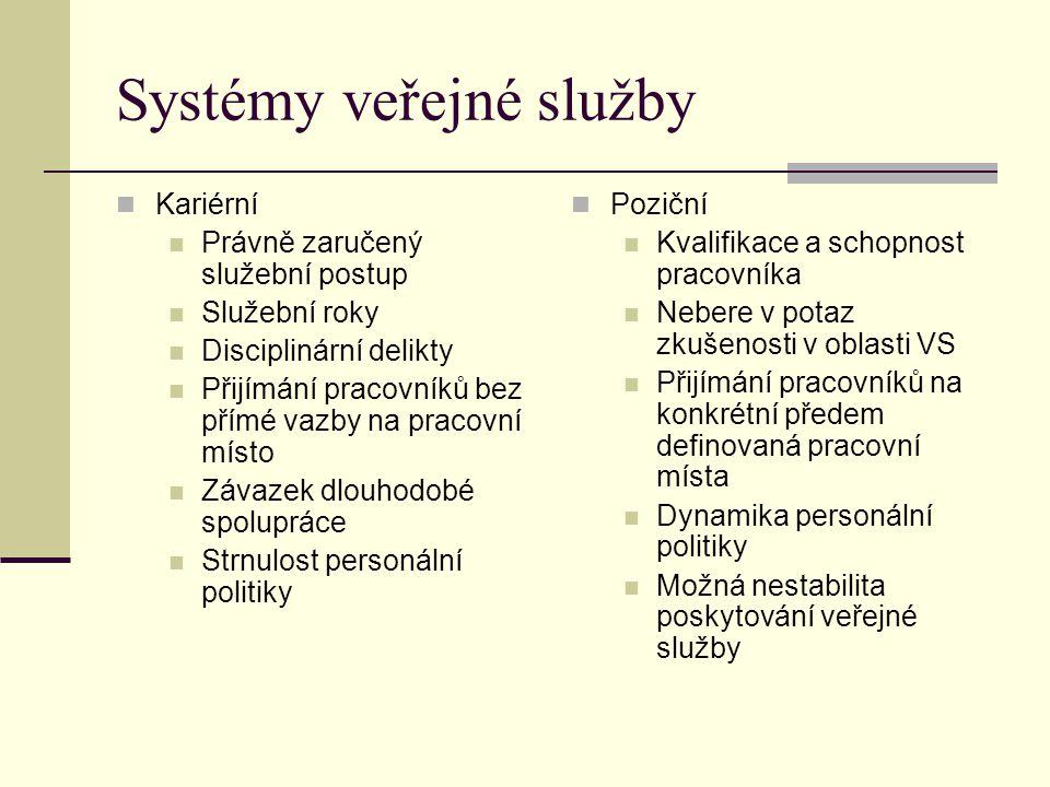 Systémy veřejné služby