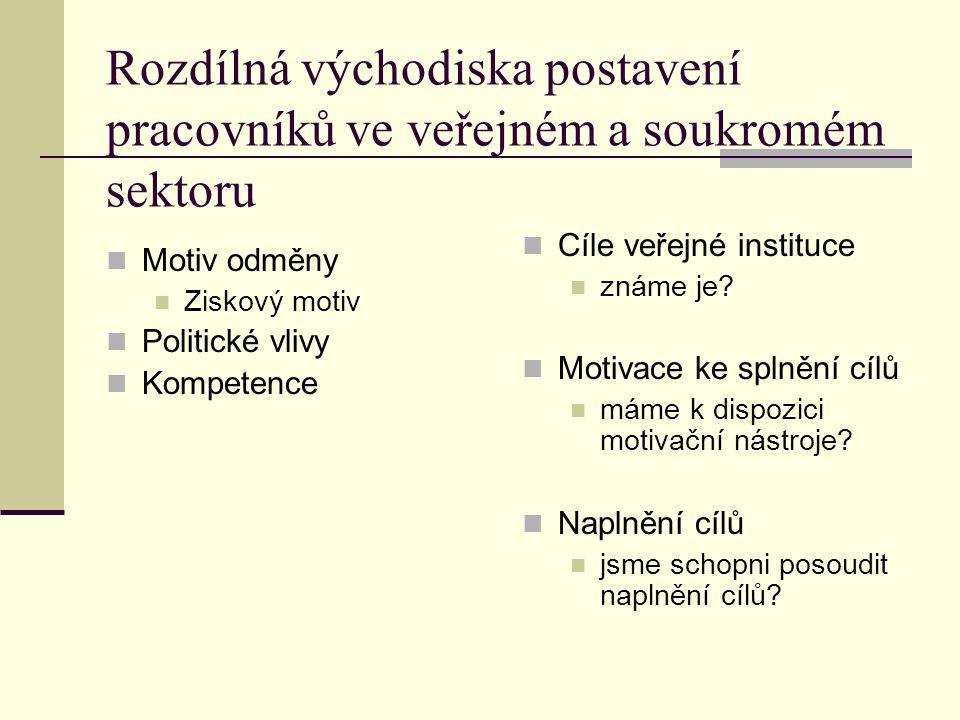 Rozdílná východiska postavení pracovníků ve veřejném a soukromém sektoru