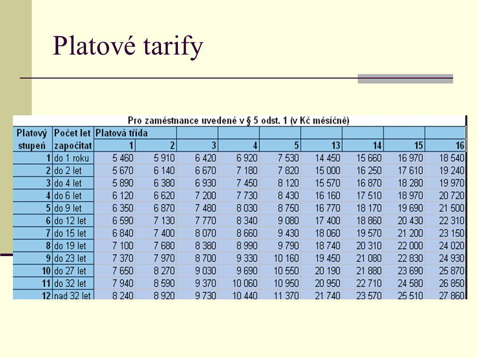 Platové tarify