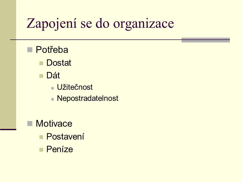 Zapojení se do organizace